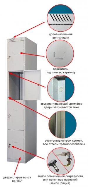 Шкаф металлический для сумок ШРС-14дс-300 купить на выгодных условиях в Воронеже